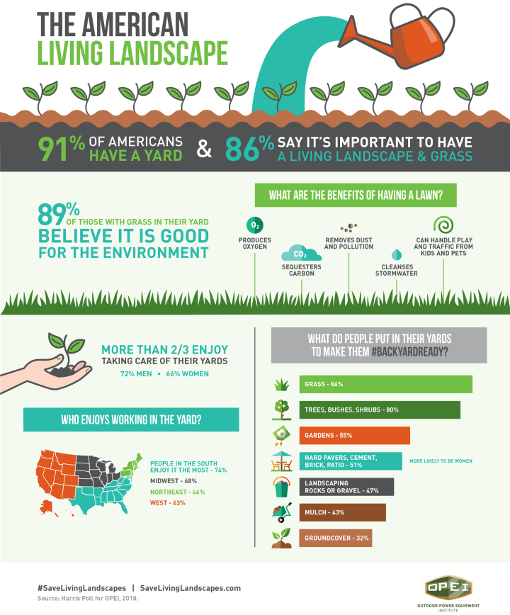 20180424 ENG OPEI_American-Living-Landscape.png