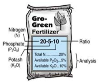 Fertilizer_Bag-1.jpg